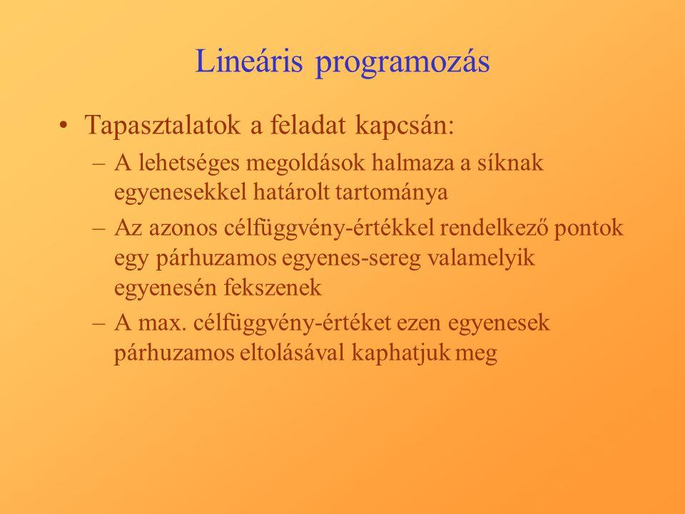 Lineáris programozás A grafikus megoldás elemzése: