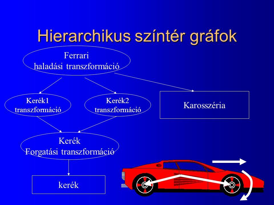 VRML #VRML V2.0 utf8 Shape { geometry Box { size 1.5 1.2 1 } appearance Appearance { material Material { diffuseColor 0.8 0.8 0.8 }} } Transform { translation 0 0.1 0 rotation 1 0 0 1.571 children [ Shape { geometry Cylinder { radius 0.7 height 0.3 } appearance Appearance { material Material { diffuseColor 0.7 0.7 0.1 }} } ] } BoxTransform Cylinder