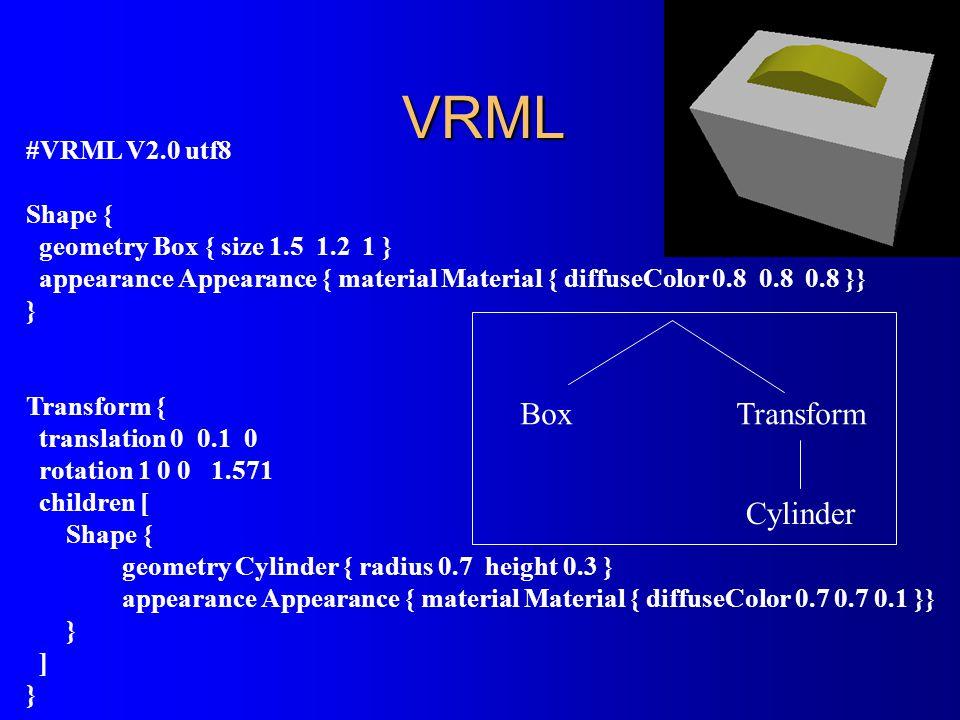 VRML folytatás Transform { translation 0 1 0 rotation 0 0 1 0.1221 children [ DEF antenna Shape { geometry Cylinder { radius.05 height 3 } appearance Appearance { material Material { diffuseColor 0.7 0.7 0.1 } } } ] } Transform { translation 0 1 0 rotation 0 0 1 -0.1221 children [ USE antenna ] } Transform Cylinder = antenna