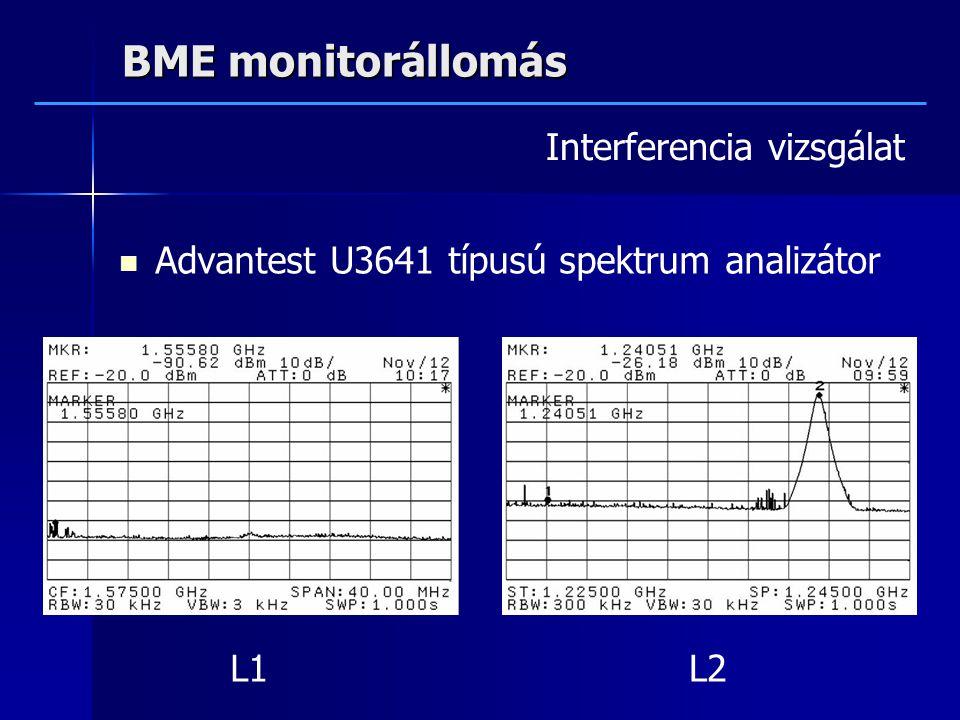 BME monitorállomás Advantest U3641 típusú spektrum analizátor Interferencia vizsgálat L1L2