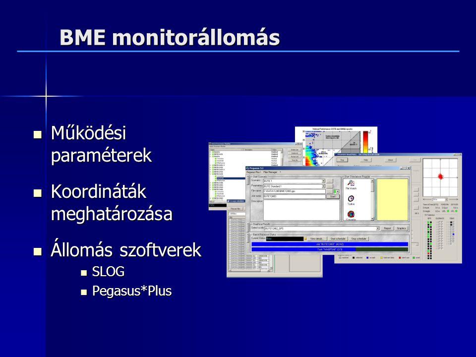 BME monitorállomás Működési paraméterek Működési paraméterek Koordináták meghatározása Koordináták meghatározása Állomás szoftverek Állomás szoftverek SLOG SLOG Pegasus*Plus Pegasus*Plus