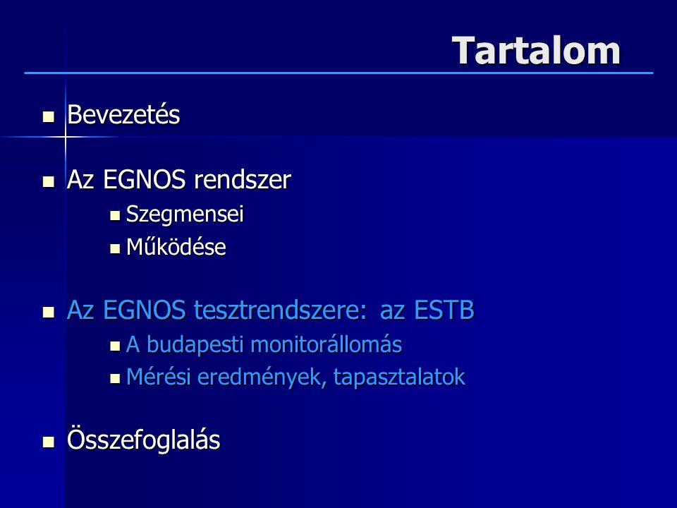 Tartalom Bevezetés Bevezetés Az EGNOS rendszer Az EGNOS rendszer Szegmensei Szegmensei Működése Működése Az EGNOS tesztrendszere: az ESTB Az EGNOS tesztrendszere: az ESTB A budapesti monitorállomás A budapesti monitorállomás Mérési eredmények, tapasztalatok Mérési eredmények, tapasztalatok Összefoglalás Összefoglalás