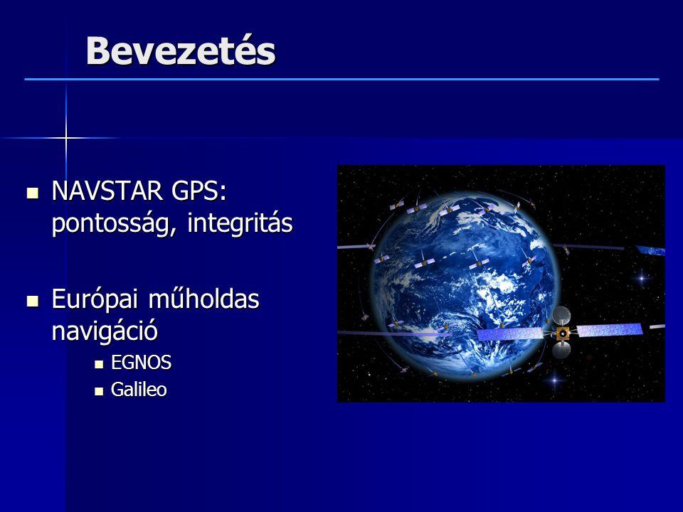 Bevezetés NAVSTAR GPS: pontosság, integritás NAVSTAR GPS: pontosság, integritás Európai műholdas navigáció Európai műholdas navigáció EGNOS EGNOS Galileo Galileo