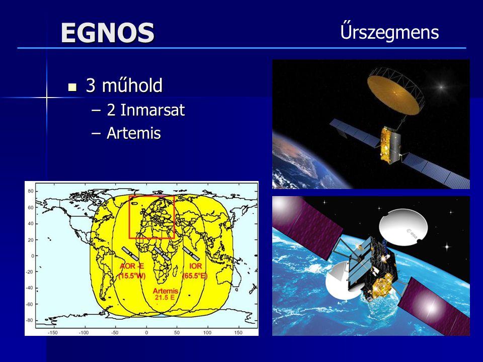 EGNOS 3 műhold 3 műhold –2 Inmarsat –Artemis Űrszegmens