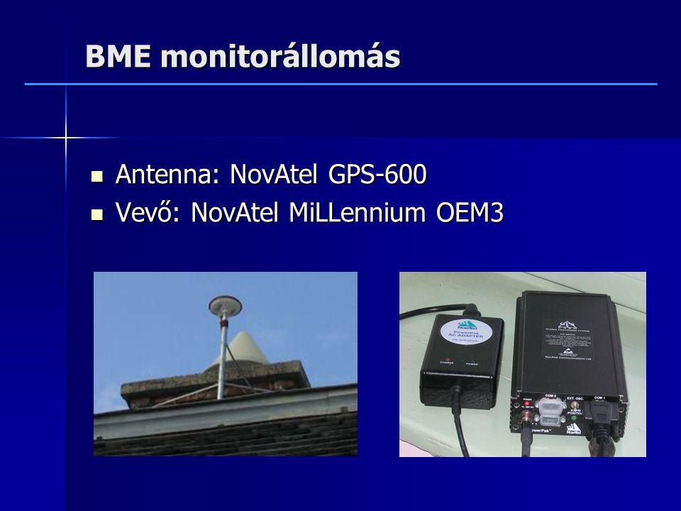 Antenna: NovAtel GPS-600 Antenna: NovAtel GPS-600 Vevő: NovAtel MiLLennium OEM3 Vevő: NovAtel MiLLennium OEM3