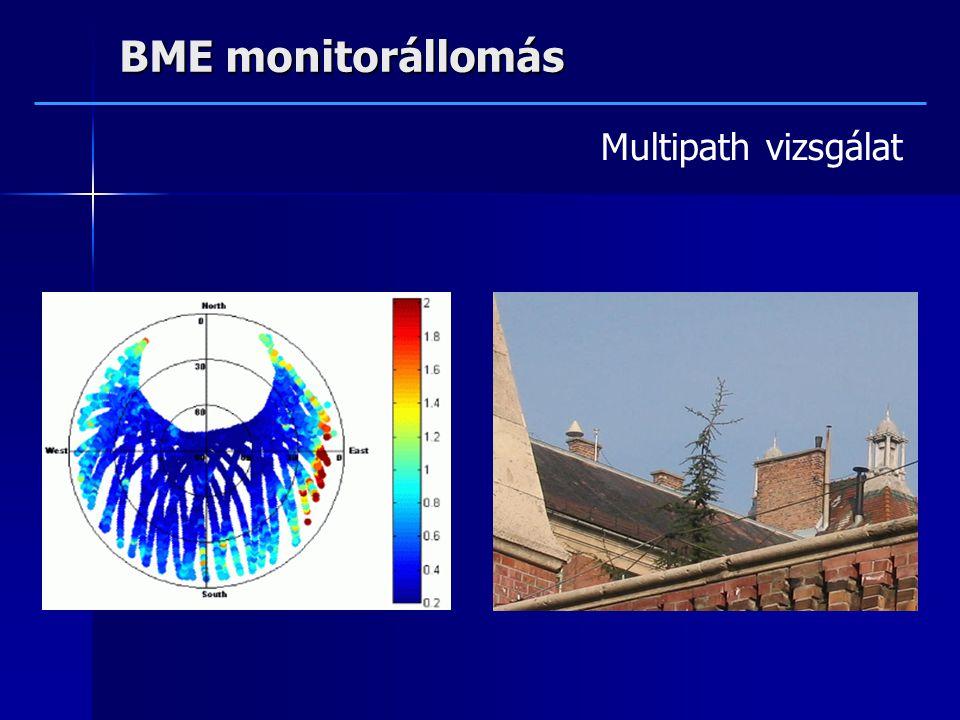 BME monitorállomás Multipath vizsgálat