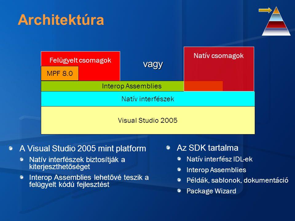 Felügyelt csomagok Architektúra A Visual Studio 2005 mint platform Natív interfészek biztosítják a kiterjeszthetőséget Interop Assemblies lehetővé teszik a felügyelt kódú fejlesztést Visual Studio 2005 Natív interfészek MPF 8.0 Az SDK tartalma Natív interfész IDL-ek Interop Assemblies Példák, sablonok, dokumentáció Package Wizard Interop Assemblies Natív csomagok vagy