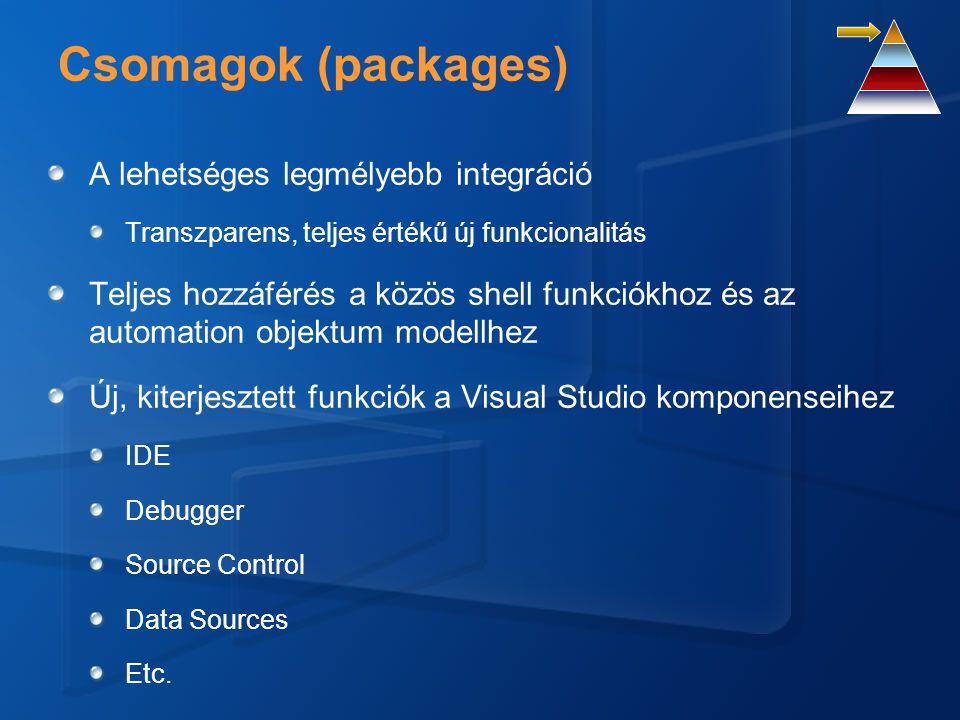 A lehetséges legmélyebb integráció Transzparens, teljes értékű új funkcionalitás Teljes hozzáférés a közös shell funkciókhoz és az automation objektum modellhez Új, kiterjesztett funkciók a Visual Studio komponenseihez IDE Debugger Source Control Data Sources Etc.