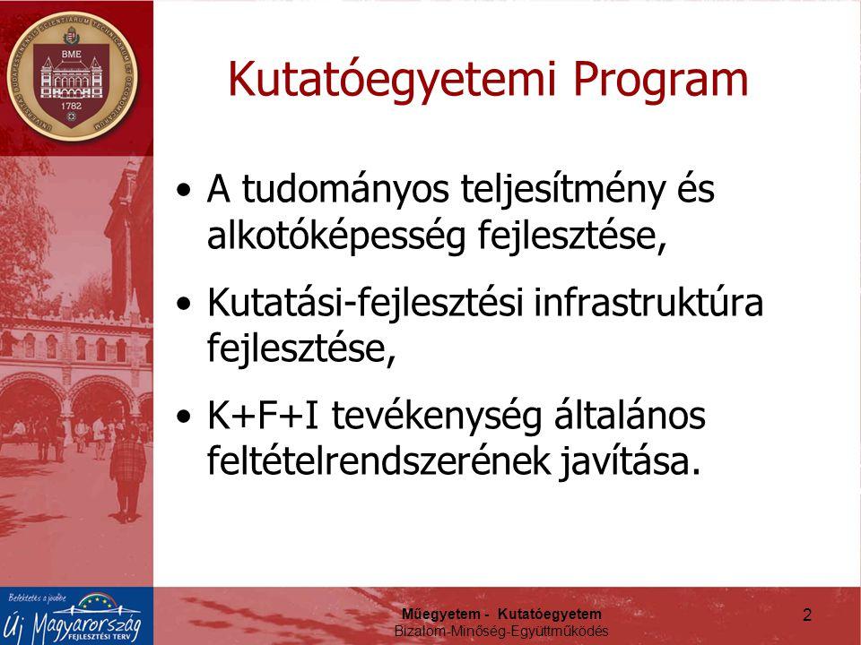 Műegyetem - Kutatóegyetem Bizalom-Minőség-Együttműködés Kutatóegyetemi Program A tudományos teljesítmény és alkotóképesség fejlesztése, Kutatási-fejlesztési infrastruktúra fejlesztése, K+F+I tevékenység általános feltételrendszerének javítása.