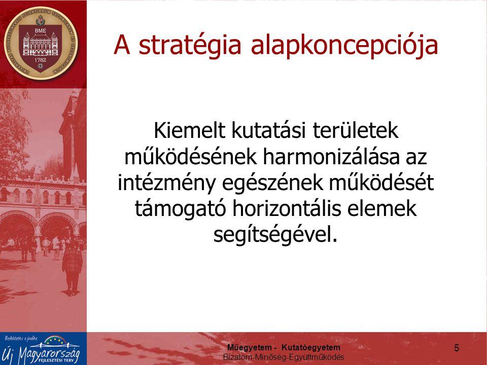 Műegyetem - Kutatóegyetem Bizalom-Minőség-Együttműködés A stratégia alapkoncepciója Kiemelt kutatási területek működésének harmonizálása az intézmény egészének működését támogató horizontális elemek segítségével.