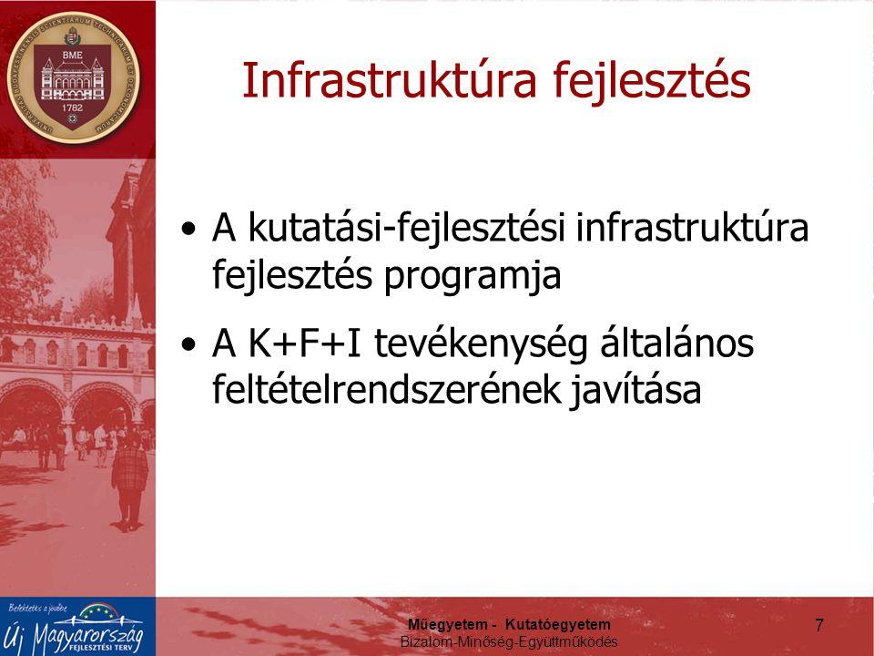 Műegyetem - Kutatóegyetem Bizalom-Minőség-Együttműködés Infrastruktúra fejlesztés A kutatási-fejlesztési infrastruktúra fejlesztés programja A K+F+I tevékenység általános feltételrendszerének javítása 7