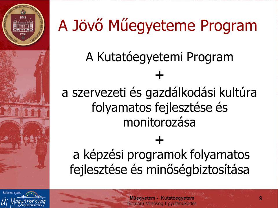 Műegyetem - Kutatóegyetem Bizalom-Minőség-Együttműködés A Jövő Műegyeteme Program A Kutatóegyetemi Program + a szervezeti és gazdálkodási kultúra folyamatos fejlesztése és monitorozása + a képzési programok folyamatos fejlesztése és minőségbiztosítása 9