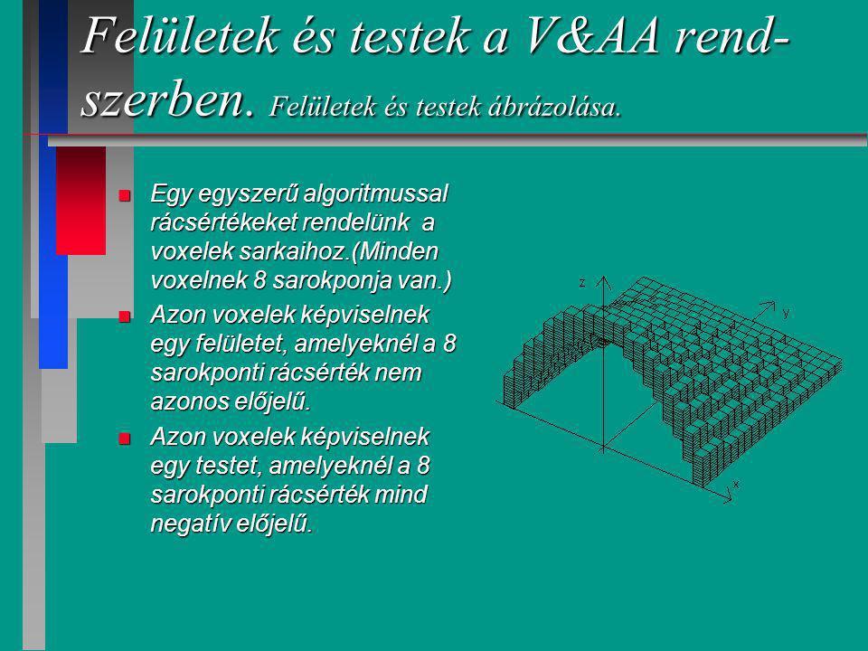 Felületek és testek a V&AA rend- szerben.Felületek és testek ábrázolása.
