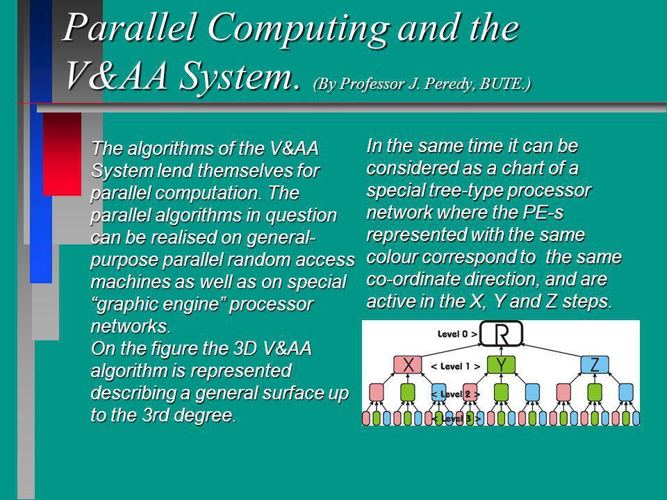 Parallel számítások az építészmérnöki munkában (Peredy J.
