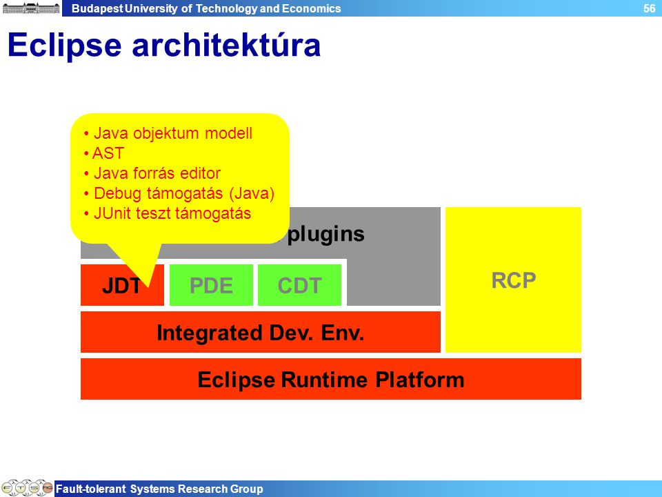 Budapest University of Technology and Economics Fault-tolerant Systems Research Group 56 Eclipse architektúra Eclipse Runtime Platform Integrated Dev.