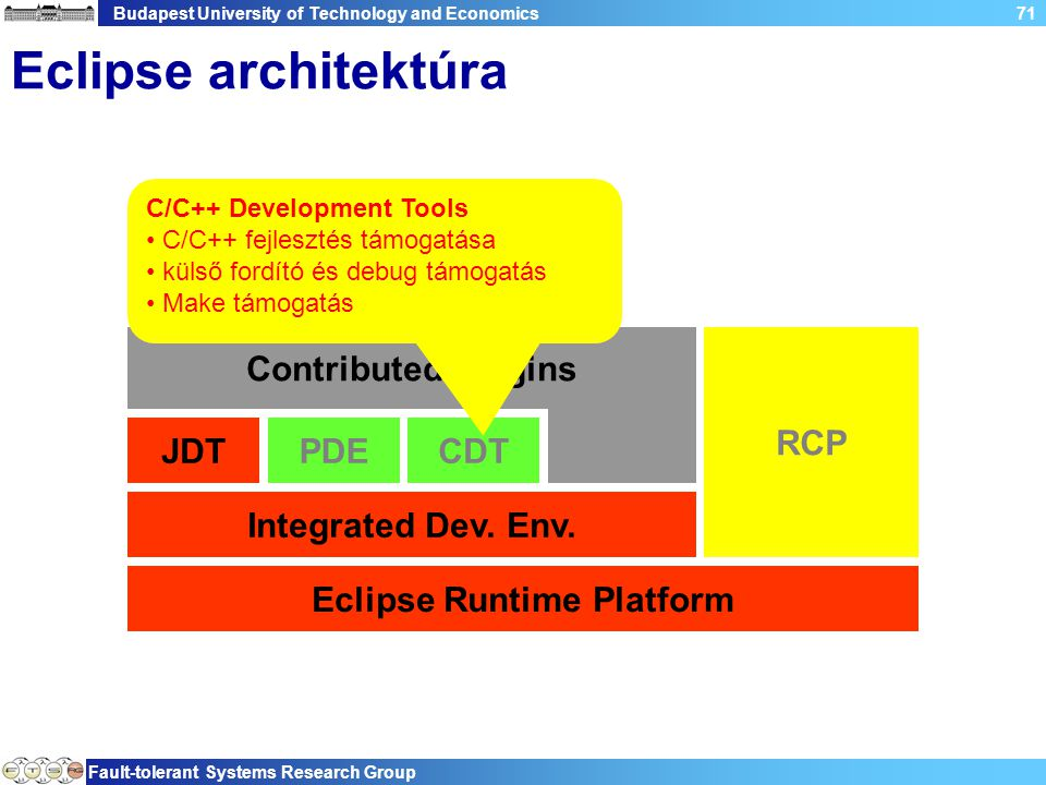 Budapest University of Technology and Economics Fault-tolerant Systems Research Group 71 Eclipse architektúra Eclipse Runtime Platform Integrated Dev.