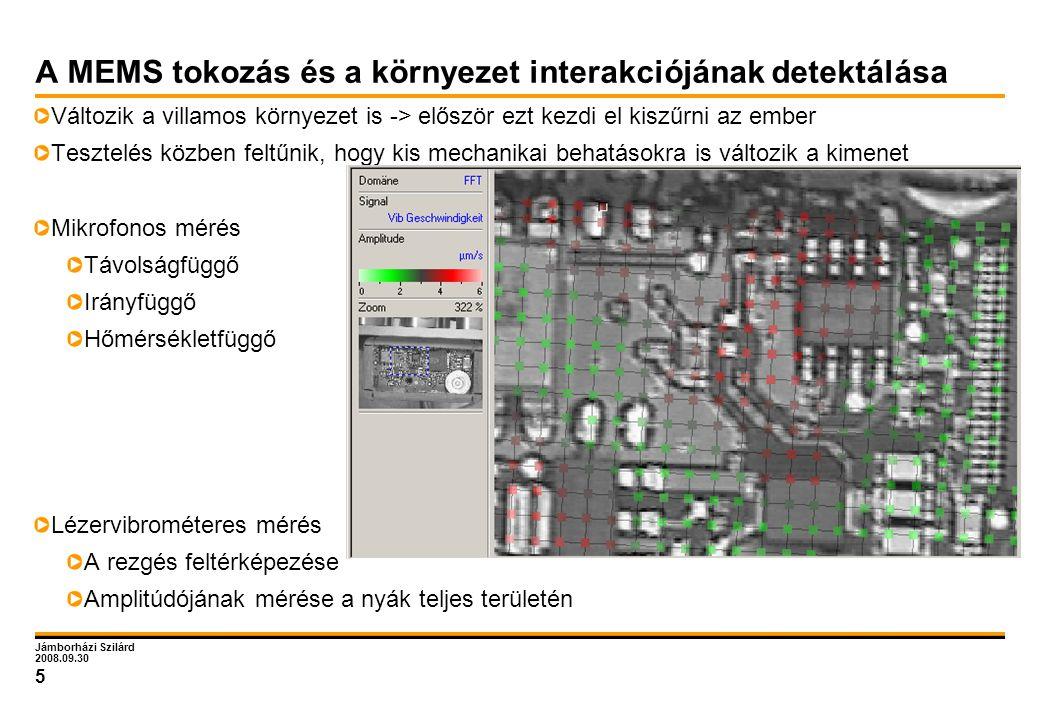 Jámborházi Szilárd 2008.09.30 5 A MEMS tokozás és a környezet interakciójának detektálása Változik a villamos környezet is -> először ezt kezdi el kis