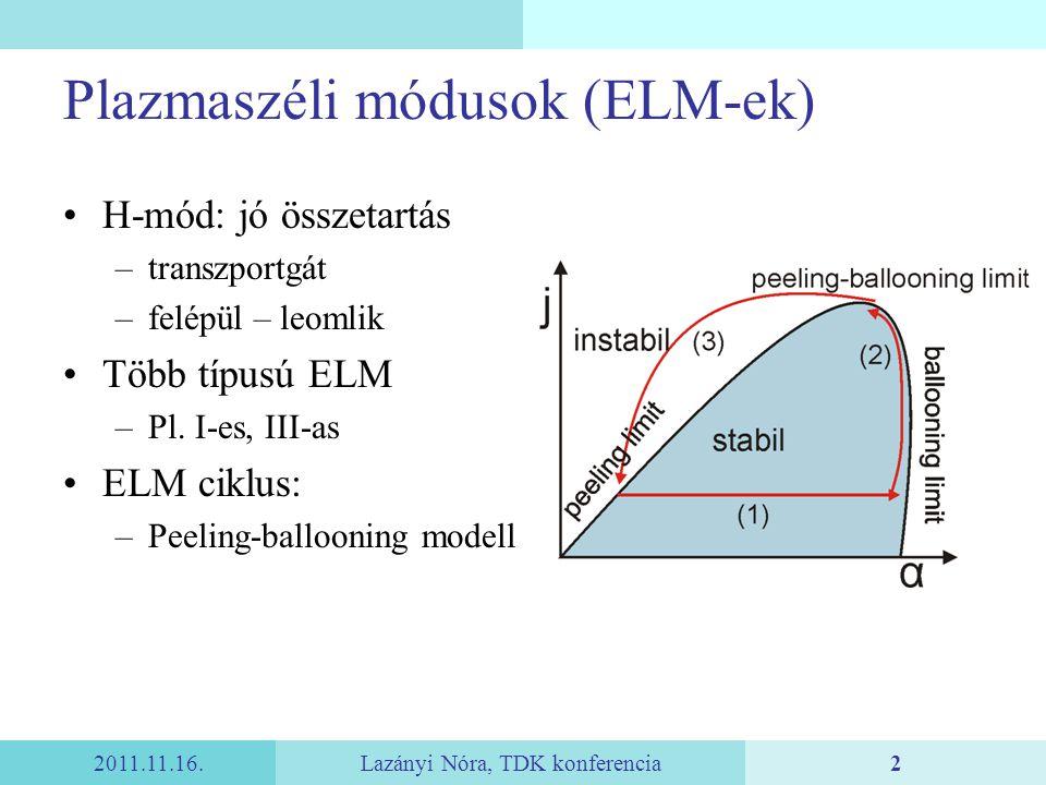 2011.11.16.Lazányi Nóra, TDK konferencia3 Gyors ionok detektálása Gyors ionok: –fúzió, NBI és ICRH fűtés FILD detektor –Szcintillációs lemez –Larmor-sugár – elhajlási szög felbontás Megfigyelés: –CCD kamera –Fotoelektron- sokszorozók [1] M.