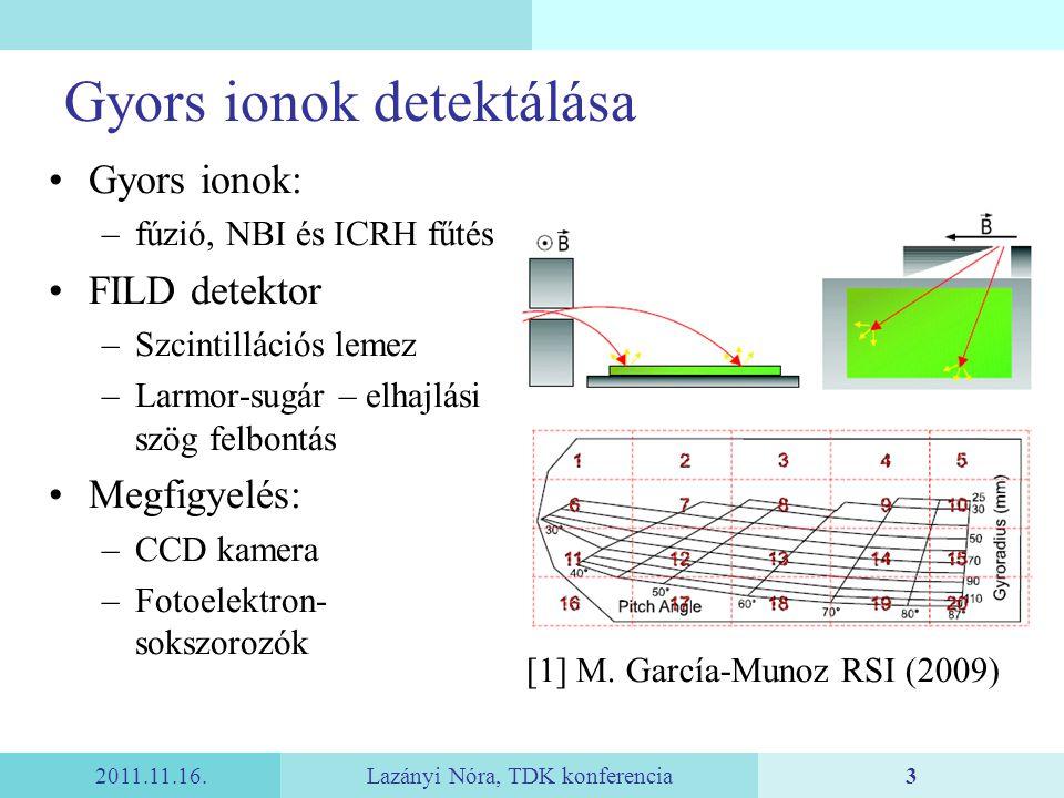 2011.11.16.Lazányi Nóra, TDK konferencia4 III-as típusú ELM-ek – Skálagramok Skálagramok – NTI Wavelet Tools –FILD detektor –Mágneses szonda (B31-30) 2 kHz-es oszcilláció2 kHz-es módus a plazma szélén #26941