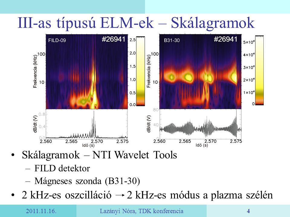 2011.11.16.Lazányi Nóra, TDK konferencia5 III-as típusú ELM-ek – Koherencia Kapcsolat a mágneses és FILD jelek között Wavelet minimum koherencia –FILD-08, -09 –B31-30 mágneses A 2 kHz-es módus és a fishbone is koherens Módus az ELM után is ELM
