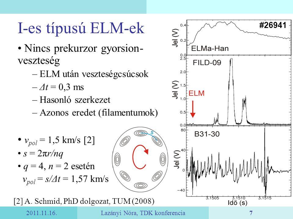 2011.11.16.Lazányi Nóra, TDK konferencia7 I-es típusú ELM-ek Nincs prekurzor gyorsion- veszteség – ELM után veszteségcsúcsok – Δt = 0,3 ms – Hasonló szerkezet – Azonos eredet (filamentumok) v pol = 1,5 km/s [2] s = 2πr/nq q = 4, n = 2 esetén v pol = s/Δt = 1,57 km/s #26941 [2] A.