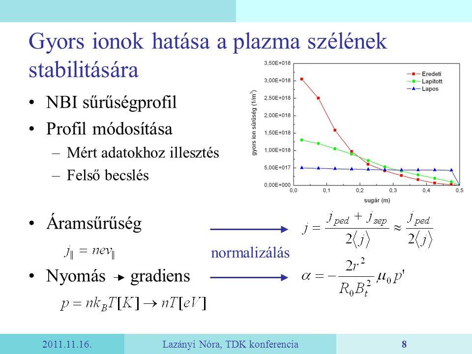 2011.11.16.Lazányi Nóra, TDK konferencia8 Gyors ionok hatása a plazma szélének stabilitására NBI sűrűségprofil Profil módosítása –Mért adatokhoz illesztés –Felső becslés Áramsűrűség Nyomás gradiens normalizálás