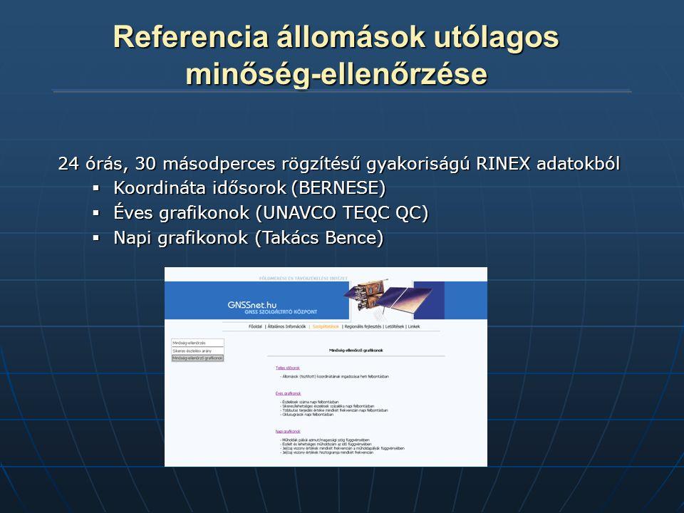 Referencia állomások utólagos minőség-ellenőrzése 24 órás, 30 másodperces rögzítésű gyakoriságú RINEX adatokból  Koordináta idősorok (BERNESE)  Éves grafikonok (UNAVCO TEQC QC)  Napi grafikonok (Takács Bence)