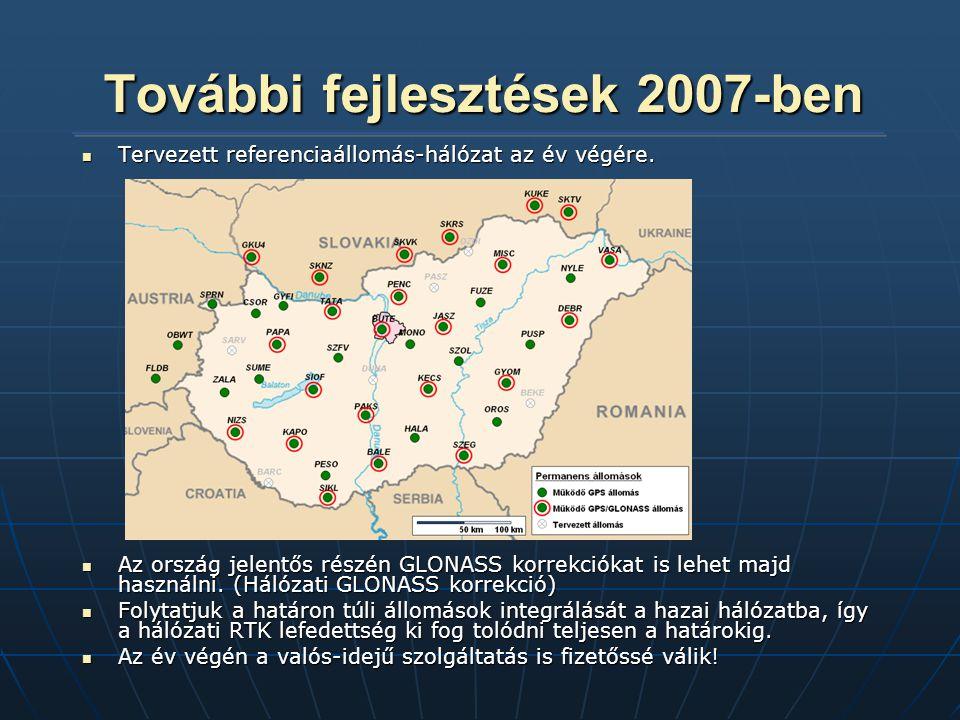 További fejlesztések 2007-ben Tervezett referenciaállomás-hálózat az év végére.