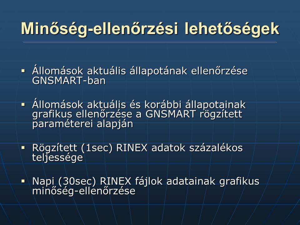Minőség-ellenőrzési lehetőségek  Állomások aktuális állapotának ellenőrzése GNSMART-ban  Állomások aktuális és korábbi állapotainak grafikus ellenőrzése a GNSMART rögzített paraméterei alapján  Rögzített (1sec) RINEX adatok százalékos teljessége  Napi (30sec) RINEX fájlok adatainak grafikus minőség-ellenőrzése