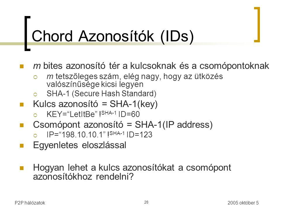 2005 október 5P2P hálózatok 28 Chord Azonosítók (IDs) m bites azonosító tér a kulcsoknak és a csomópontoknak  m tetszőleges szám, elég nagy, hogy az ütközés valószínűsége kicsi legyen  SHA-1 (Secure Hash Standard) Kulcs azonosító = SHA-1(key)  KEY= LetItBe .