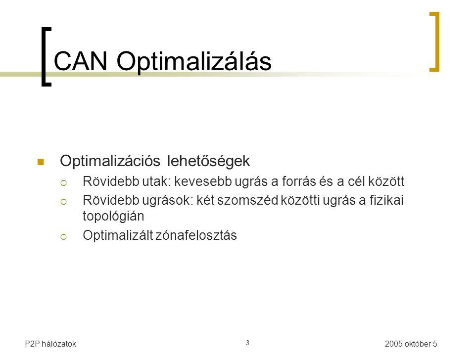 2005 október 5P2P hálózatok 3 CAN Optimalizálás Optimalizációs lehetőségek  Rövidebb utak: kevesebb ugrás a forrás és a cél között  Rövidebb ugrások: két szomszéd közötti ugrás a fizikai topológián  Optimalizált zónafelosztás