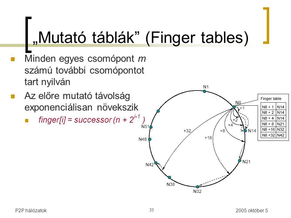 """2005 október 5P2P hálózatok 33 Minden egyes csomópont m számú további csomópontot tart nyilván Az előre mutató távolság exponenciálisan növekszik finger[i] = successor (n + 2 ) """"Mutató táblák (Finger tables) i-1"""