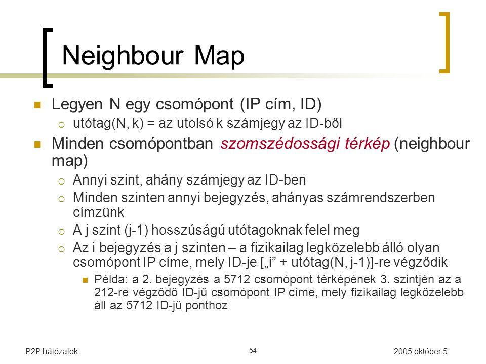 """2005 október 5P2P hálózatok 54 Neighbour Map Legyen N egy csomópont (IP cím, ID)  utótag(N, k) = az utolsó k számjegy az ID-ből Minden csomópontban szomszédossági térkép (neighbour map)  Annyi szint, ahány számjegy az ID-ben  Minden szinten annyi bejegyzés, ahányas számrendszerben címzünk  A j szint (j-1) hosszúságú utótagoknak felel meg  Az i bejegyzés a j szinten – a fizikailag legközelebb álló olyan csomópont IP címe, mely ID-je [""""i + utótag(N, j-1)]-re végződik Példa: a 2."""