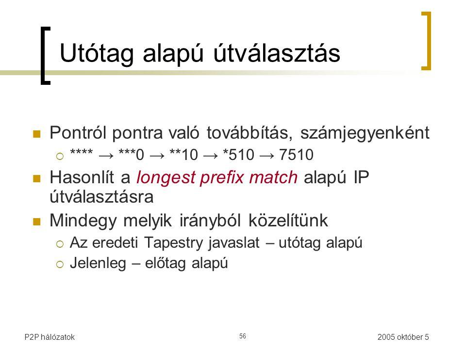 2005 október 5P2P hálózatok 56 Utótag alapú útválasztás Pontról pontra való továbbítás, számjegyenként  **** → ***0 → **10 → *510 → 7510 Hasonlít a longest prefix match alapú IP útválasztásra Mindegy melyik irányból közelítünk  Az eredeti Tapestry javaslat – utótag alapú  Jelenleg – előtag alapú