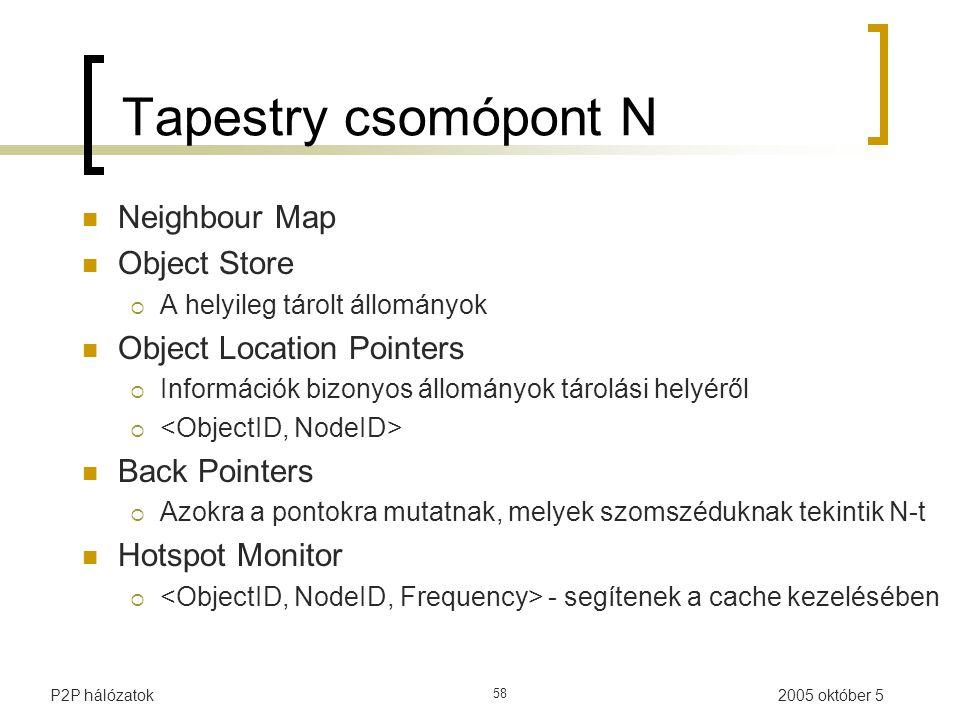 2005 október 5P2P hálózatok 58 Tapestry csomópont N Neighbour Map Object Store  A helyileg tárolt állományok Object Location Pointers  Információk bizonyos állományok tárolási helyéről  Back Pointers  Azokra a pontokra mutatnak, melyek szomszéduknak tekintik N-t Hotspot Monitor  - segítenek a cache kezelésében