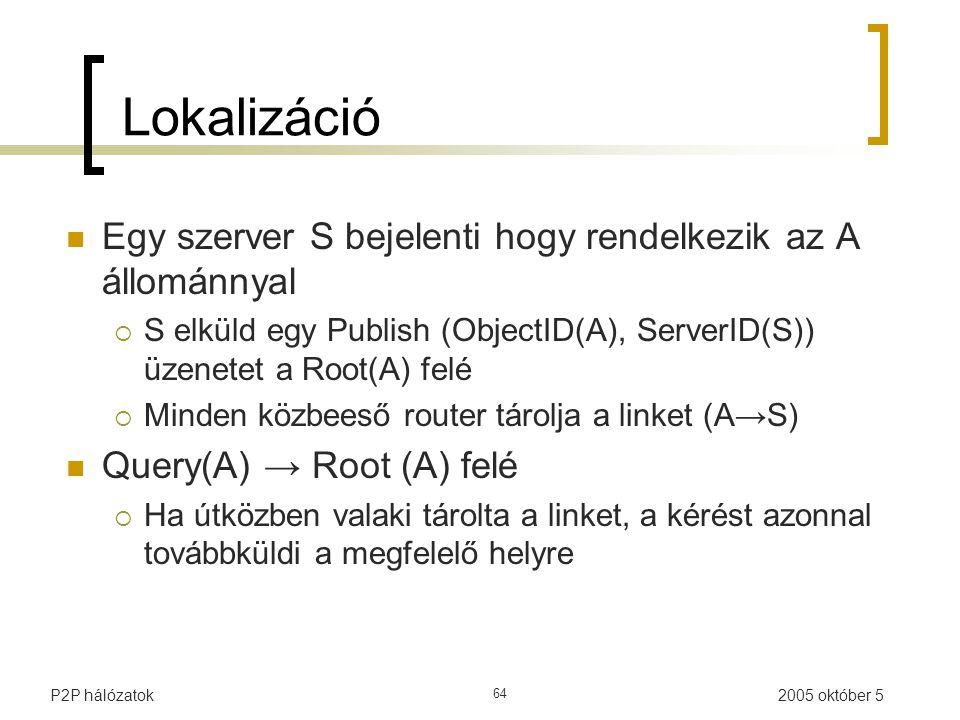 2005 október 5P2P hálózatok 64 Lokalizáció Egy szerver S bejelenti hogy rendelkezik az A állománnyal  S elküld egy Publish (ObjectID(A), ServerID(S)) üzenetet a Root(A) felé  Minden közbeeső router tárolja a linket (A→S) Query(A) → Root (A) felé  Ha útközben valaki tárolta a linket, a kérést azonnal továbbküldi a megfelelő helyre