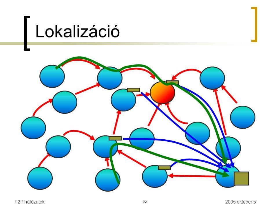 2005 október 5P2P hálózatok 65 Lokalizáció