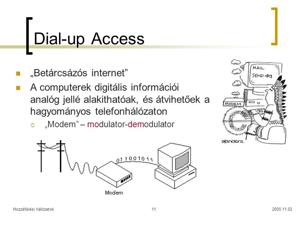 """Hozzáférési hálózatok2005.11.0211 Dial-up Access """"Betárcsázós internet A computerek digitális információi analóg jellé alakithatóak, és átvihetőek a hagyományos telefonhálózaton  """"Modem – modulator-demodulator"""