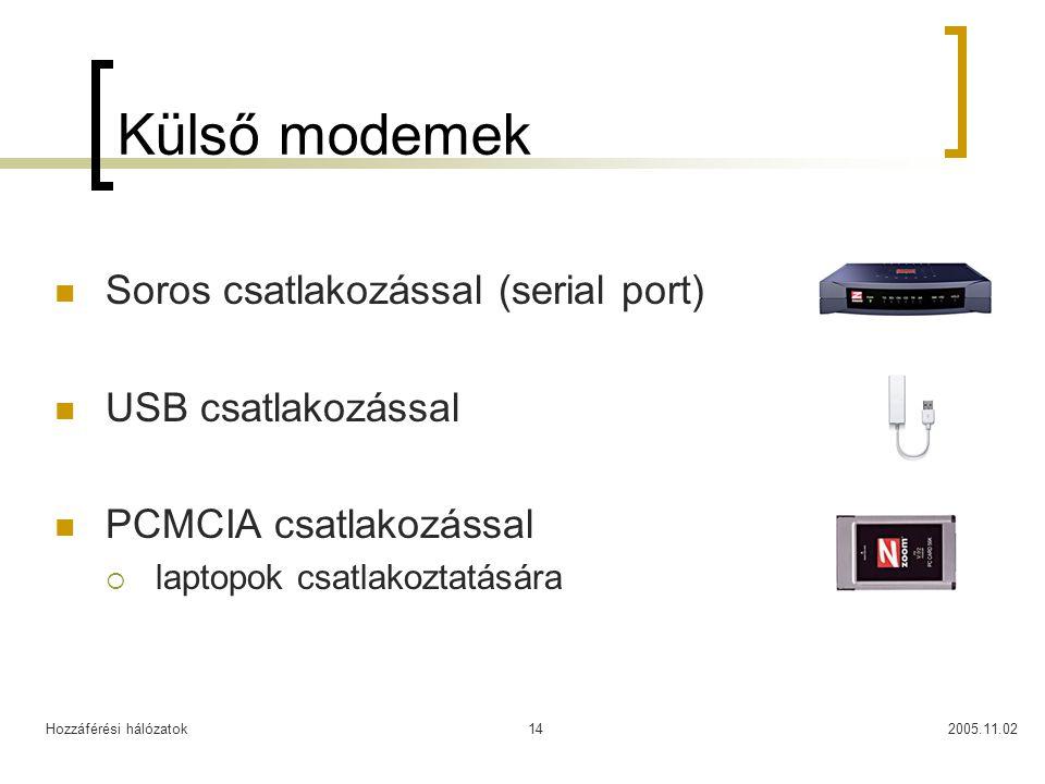 Hozzáférési hálózatok2005.11.0214 Külső modemek Soros csatlakozással (serial port) USB csatlakozással PCMCIA csatlakozással  laptopok csatlakoztatására