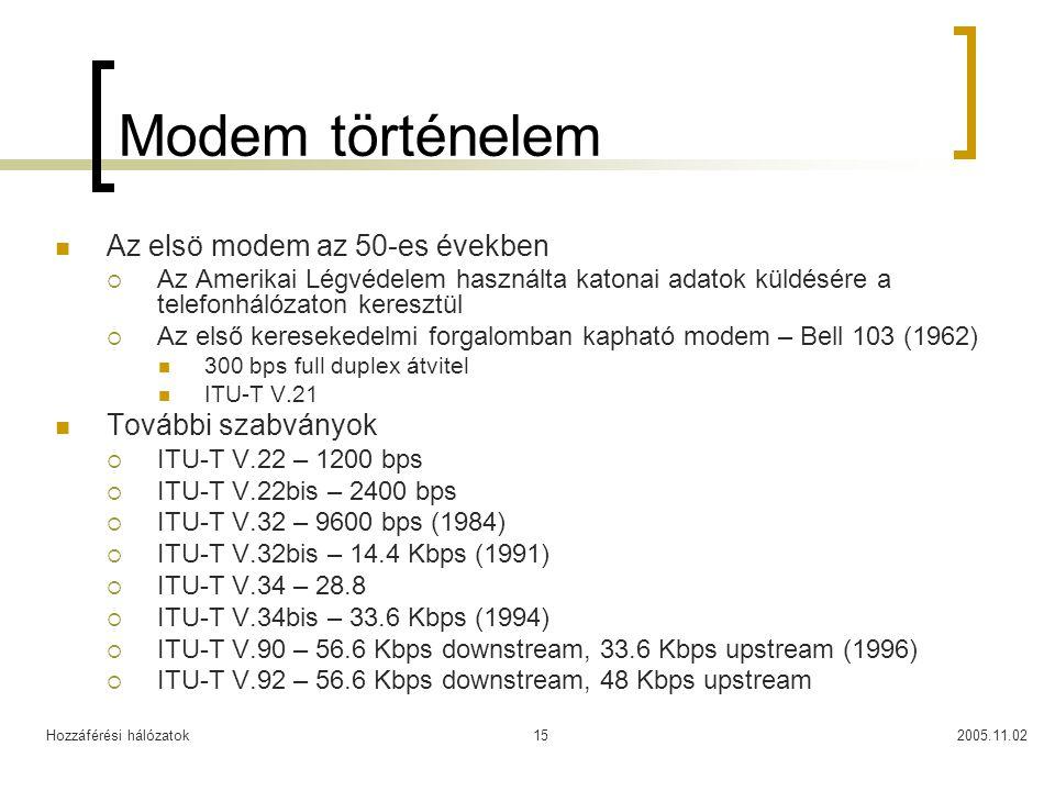 Hozzáférési hálózatok2005.11.0215 Modem történelem Az elsö modem az 50-es években  Az Amerikai Légvédelem használta katonai adatok küldésére a telefonhálózaton keresztül  Az első keresekedelmi forgalomban kapható modem – Bell 103 (1962) 300 bps full duplex átvitel ITU-T V.21 További szabványok  ITU-T V.22 – 1200 bps  ITU-T V.22bis – 2400 bps  ITU-T V.32 – 9600 bps (1984)  ITU-T V.32bis – 14.4 Kbps (1991)  ITU-T V.34 – 28.8  ITU-T V.34bis – 33.6 Kbps (1994)  ITU-T V.90 – 56.6 Kbps downstream, 33.6 Kbps upstream (1996)  ITU-T V.92 – 56.6 Kbps downstream, 48 Kbps upstream