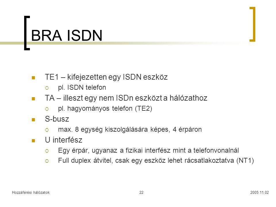 Hozzáférési hálózatok2005.11.0222 BRA ISDN TE1 – kifejezetten egy ISDN eszköz  pl.
