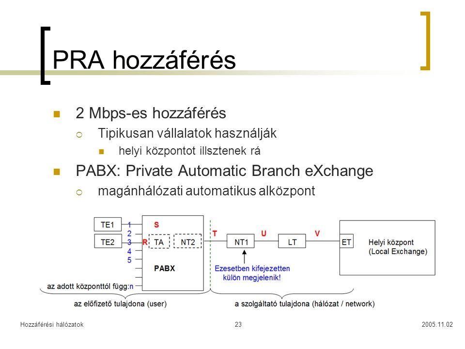 Hozzáférési hálózatok2005.11.0223 PRA hozzáférés 2 Mbps-es hozzáférés  Tipikusan vállalatok használják helyi központot illsztenek rá PABX: Private Automatic Branch eXchange  magánhálózati automatikus alközpont