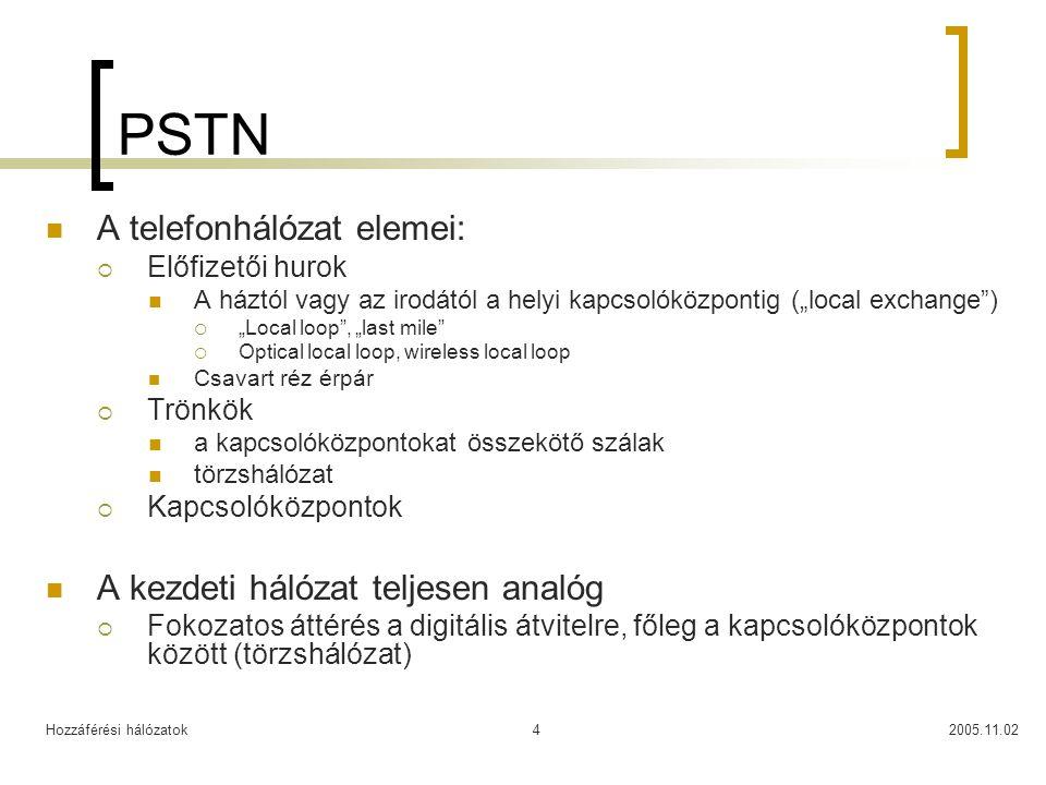 """Hozzáférési hálózatok2005.11.024 PSTN A telefonhálózat elemei:  Előfizetői hurok A háztól vagy az irodától a helyi kapcsolóközpontig (""""local exchange )  """"Local loop , """"last mile  Optical local loop, wireless local loop Csavart réz érpár  Trönkök a kapcsolóközpontokat összekötő szálak törzshálózat  Kapcsolóközpontok A kezdeti hálózat teljesen analóg  Fokozatos áttérés a digitális átvitelre, főleg a kapcsolóközpontok között (törzshálózat)"""