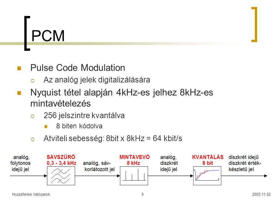 Hozzáférési hálózatok2005.11.029 PCM Pulse Code Modulation  Az analóg jelek digitalizálására Nyquist tétel alapján 4kHz-es jelhez 8kHz-es mintavételezés  256 jelszintre kvantálva 8 biten kódolva  Atviteli sebesség: 8bit x 8kHz = 64 kbit/s