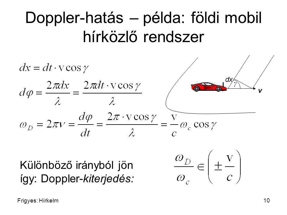 Frigyes: Hírkelm10 Doppler-hatás – példa: földi mobil hírközlő rendszer v dx γ Különböző irányból jön így: Doppler-kiterjedés: