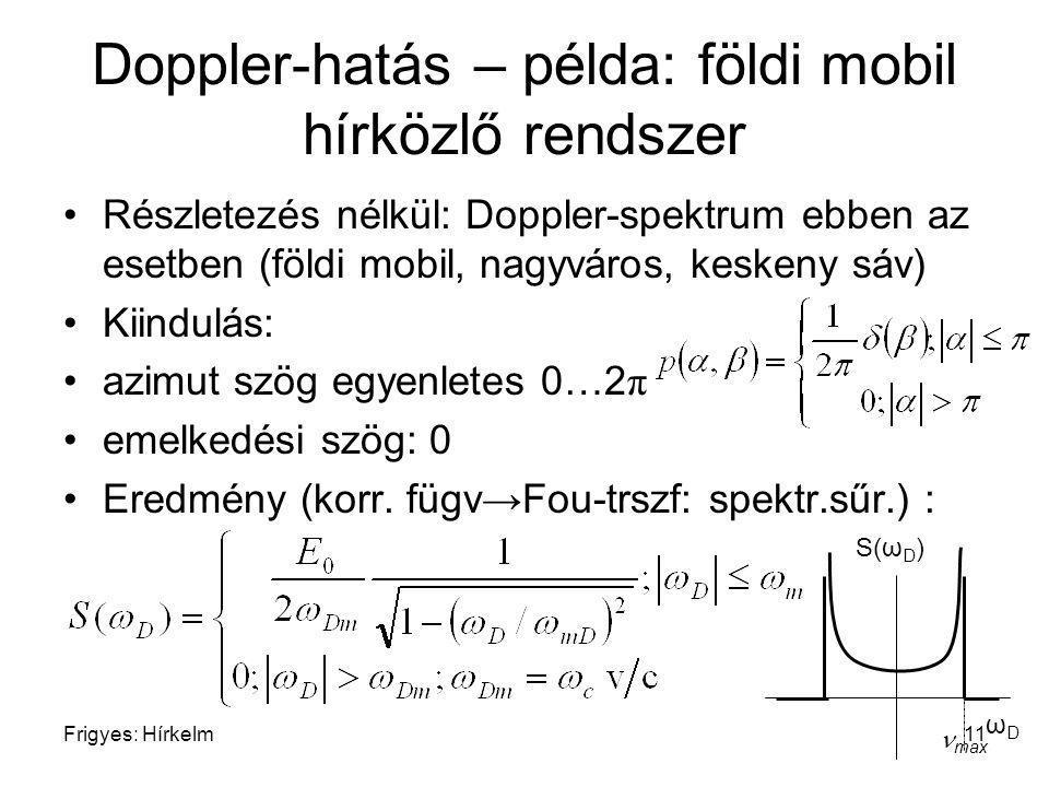 Frigyes: Hírkelm11 Doppler-hatás – példa: földi mobil hírközlő rendszer Részletezés nélkül: Doppler-spektrum ebben az esetben (földi mobil, nagyváros,
