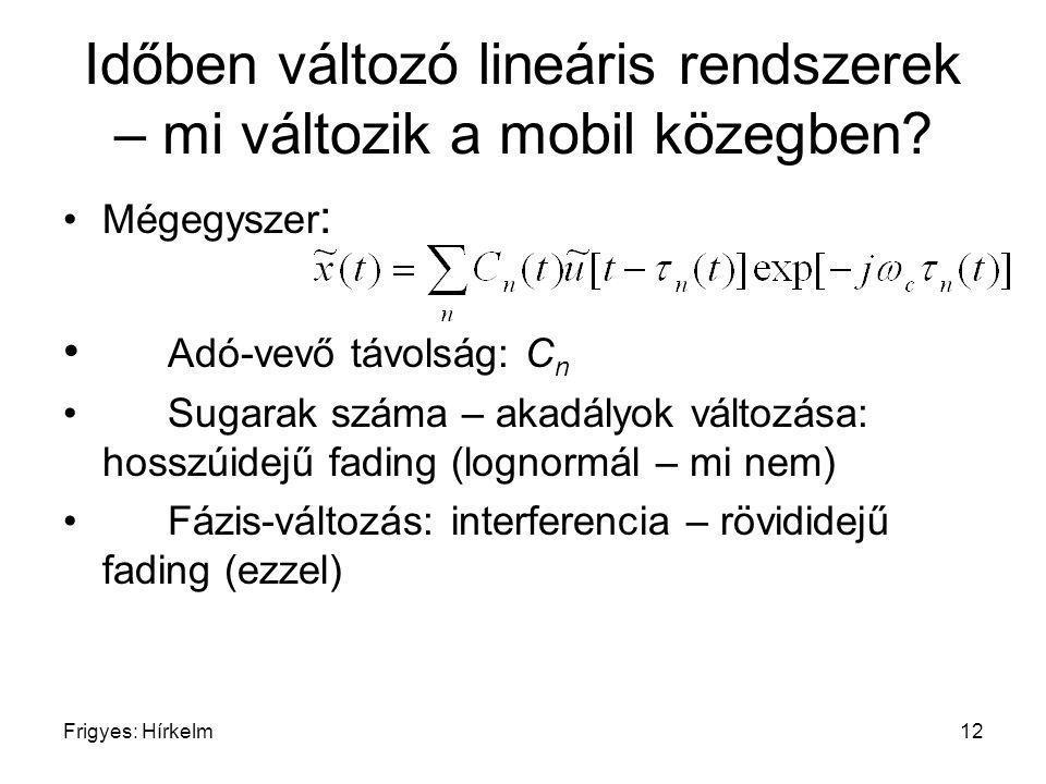 Frigyes: Hírkelm12 Időben változó lineáris rendszerek – mi változik a mobil közegben? Mégegyszer : Adó-vevő távolság: C n Sugarak száma – akadályok vá