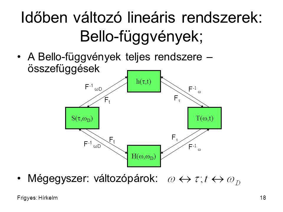 Frigyes: Hírkelm18 Időben változó lineáris rendszerek: Bello-függvények; A Bello-függvények teljes rendszere – összefüggések Mégegyszer: változópárok: