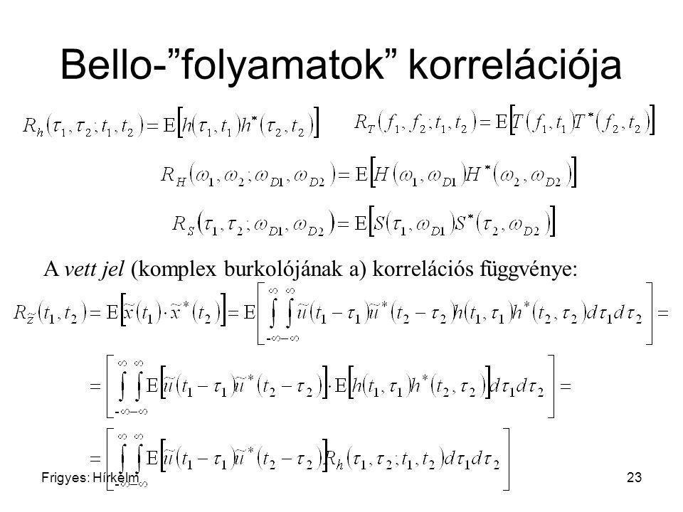 """Frigyes: Hírkelm23 Bello-""""folyamatok"""" korrelációja A vett jel (komplex burkolójának a) korrelációs függvénye:"""