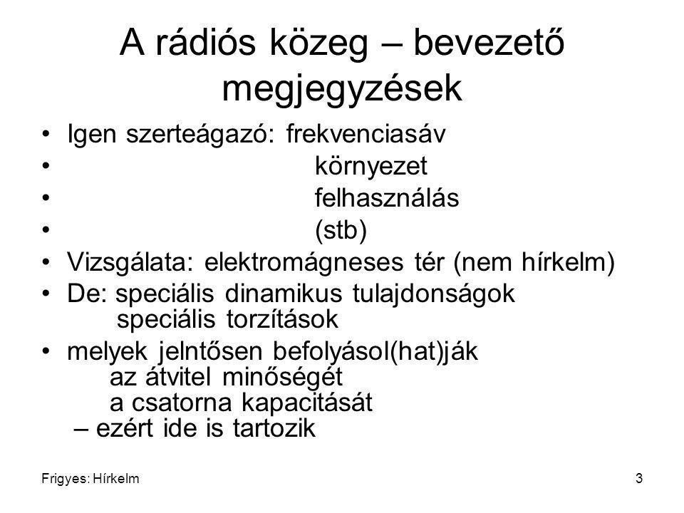 Frigyes: Hírkelm64 Még a többutas fading-ről – ellenszereiről; frekvencia-szelektiv A kompl.burk.